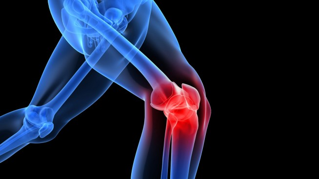 CrossFit Knee Injuries